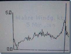 44a Windstärken